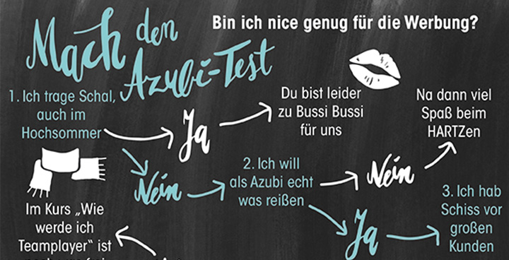 Löhr & Partner - Mach den Azubi-Test!